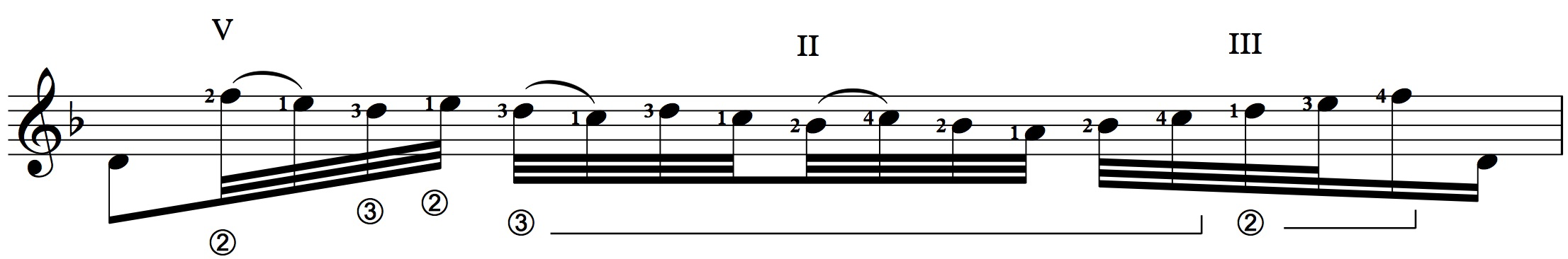 Measure 121 of J. S. Bach's chaconne in d minor fingered for guitar.